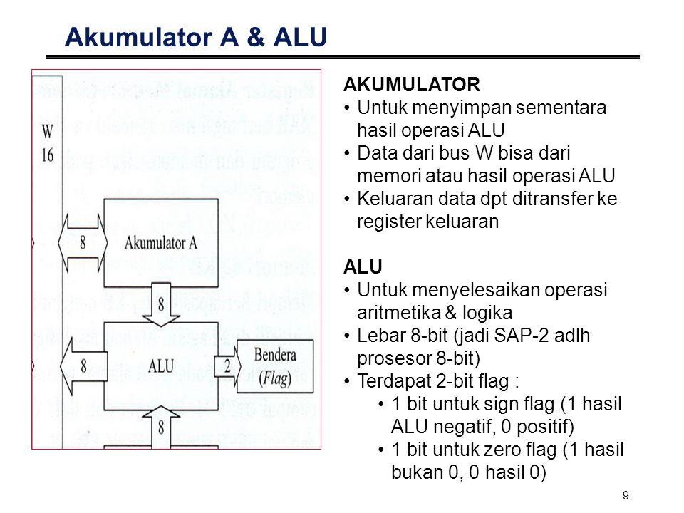 Akumulator A & ALU AKUMULATOR