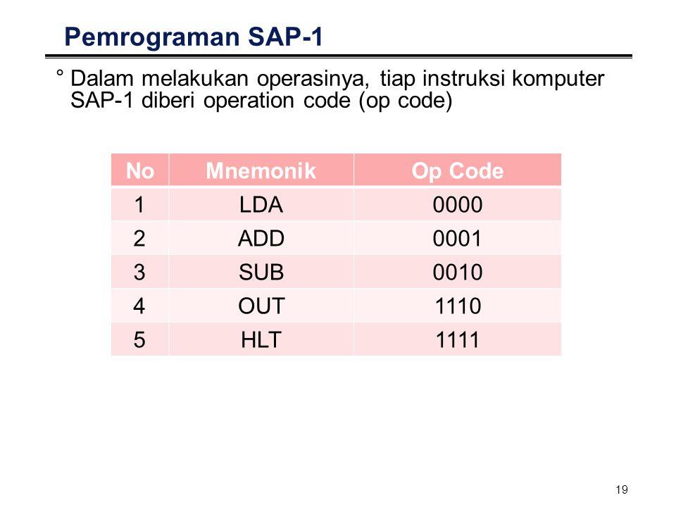 Pemrograman SAP-1 Dalam melakukan operasinya, tiap instruksi komputer SAP-1 diberi operation code (op code)