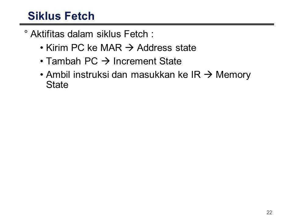 Siklus Fetch Aktifitas dalam siklus Fetch :