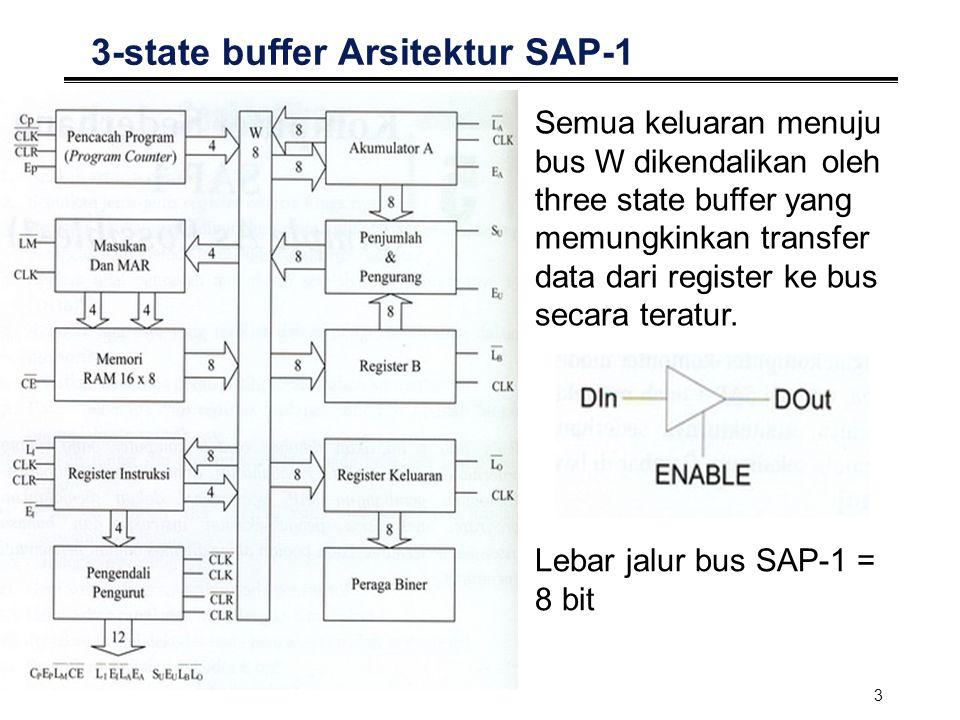 3-state buffer Arsitektur SAP-1