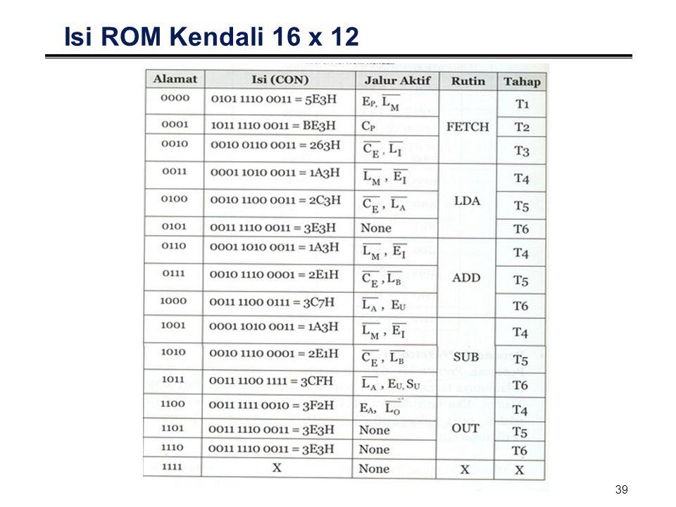 Isi ROM Kendali 16 x 12