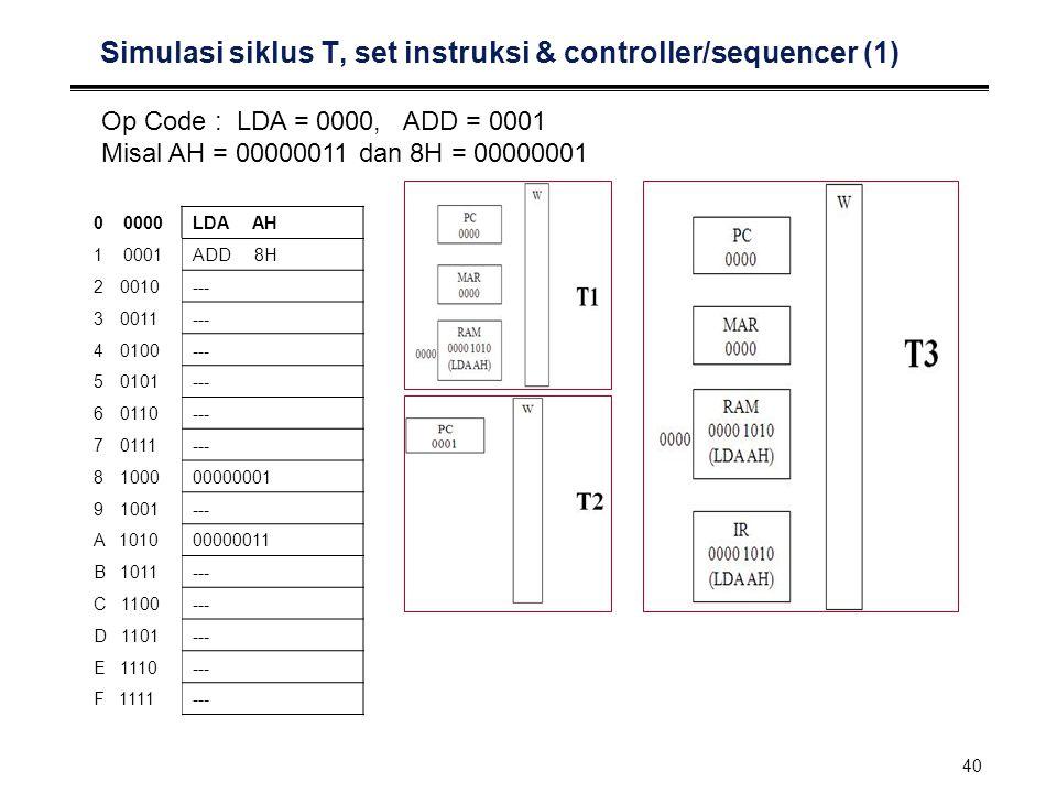 Simulasi siklus T, set instruksi & controller/sequencer (1)