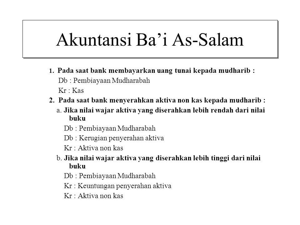 Akuntansi Ba'i As-Salam