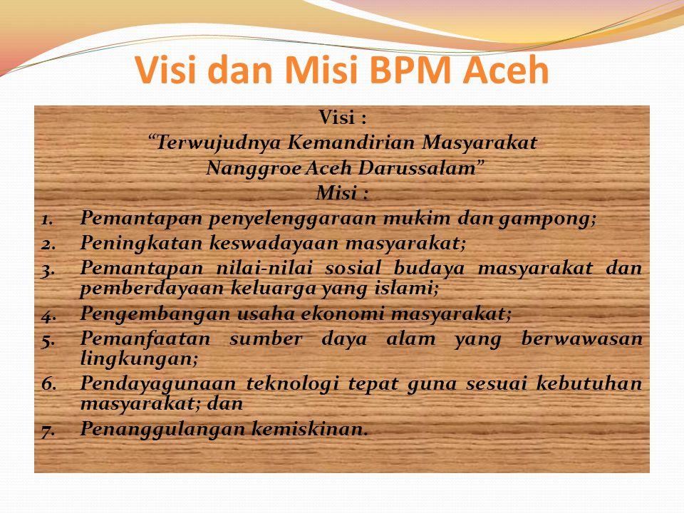 Terwujudnya Kemandirian Masyarakat Nanggroe Aceh Darussalam