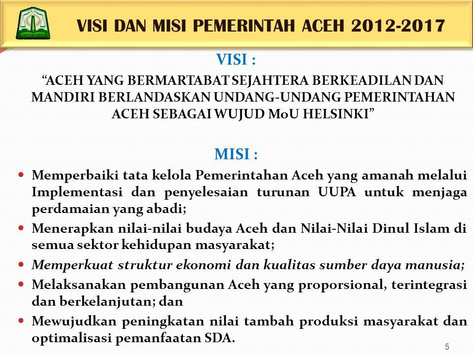 VISI DAN MISI PEMERINTAH ACEH 2012-2017
