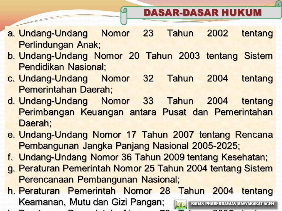 Undang-Undang Nomor 23 Tahun 2002 tentang Perlindungan Anak;