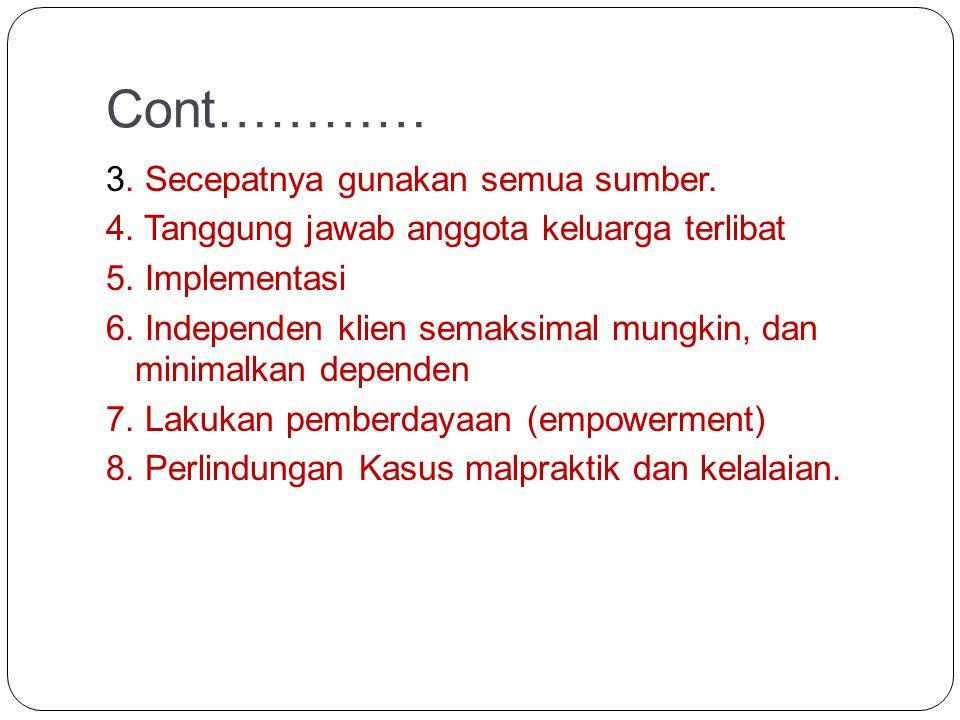Cont…………