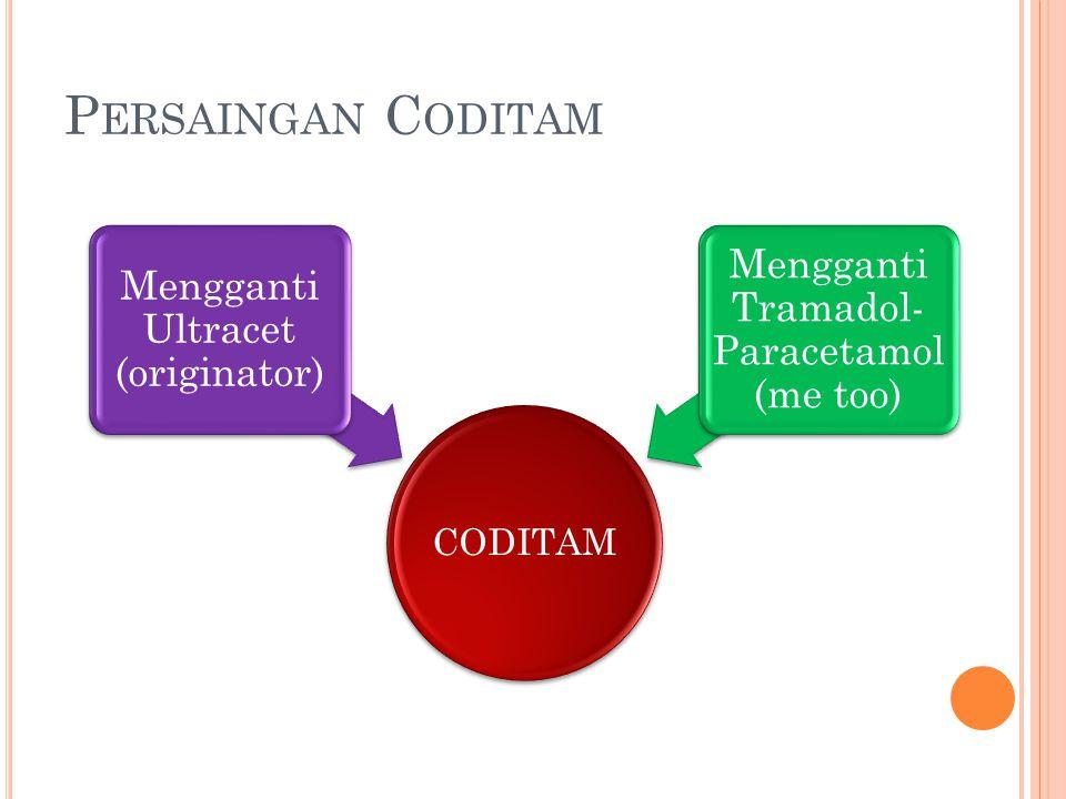 Persaingan Coditam Mengganti Tramadol-Paracetamol (me too)