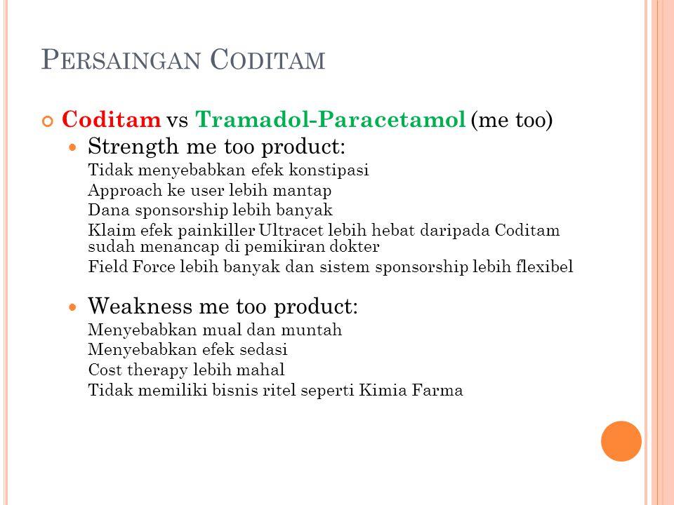 Persaingan Coditam Coditam vs Tramadol-Paracetamol (me too)