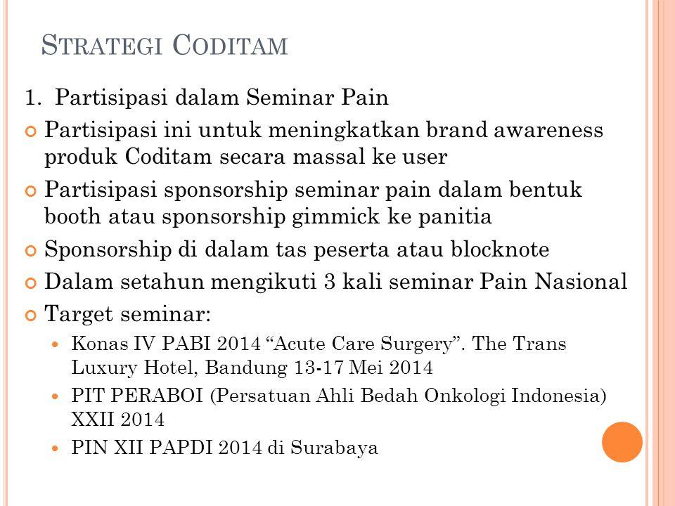 Strategi Coditam 1. Partisipasi dalam Seminar Pain