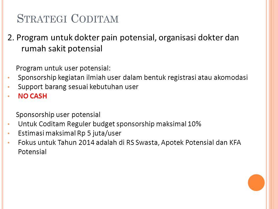 Strategi Coditam 2. Program untuk dokter pain potensial, organisasi dokter dan rumah sakit potensial.