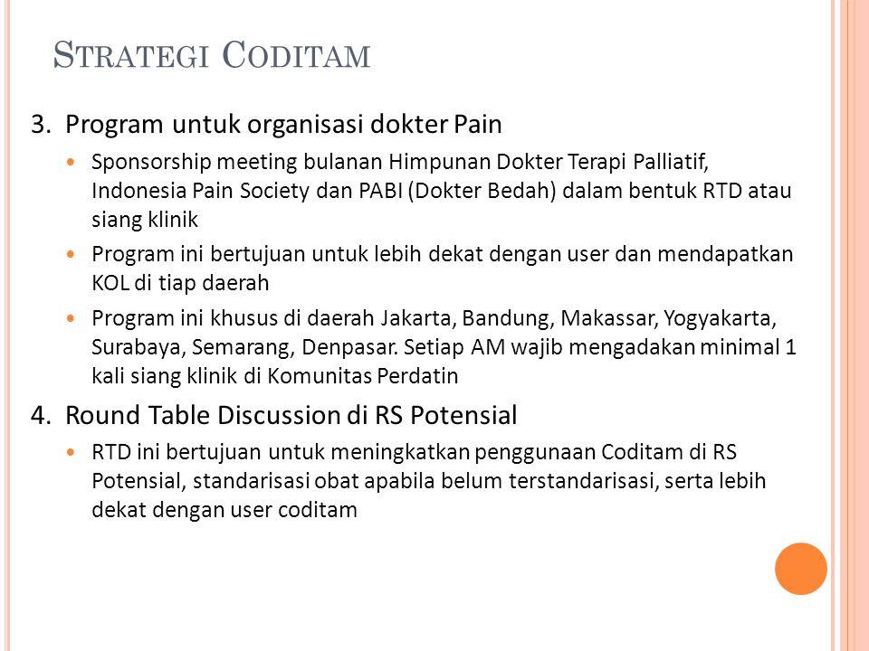 Strategi Coditam 3. Program untuk organisasi dokter Pain