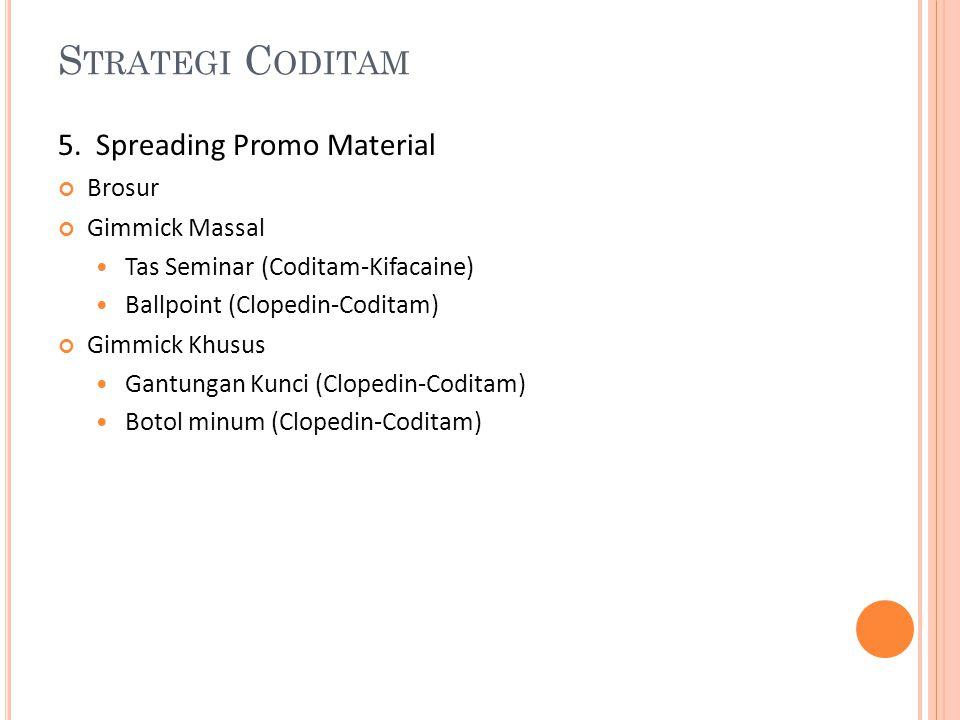 Strategi Coditam 5. Spreading Promo Material Brosur Gimmick Massal