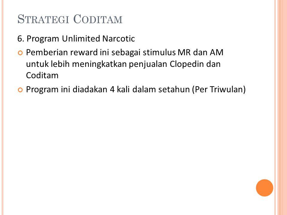 Strategi Coditam 6. Program Unlimited Narcotic