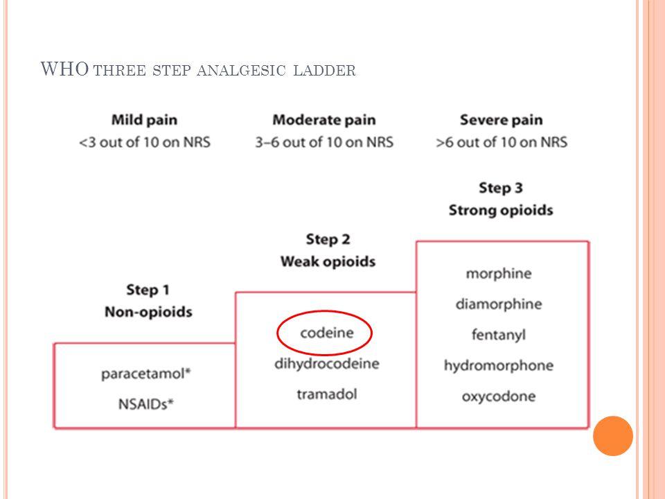 WHO three step analgesic ladder