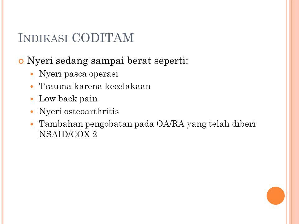 Indikasi CODITAM Nyeri sedang sampai berat seperti: