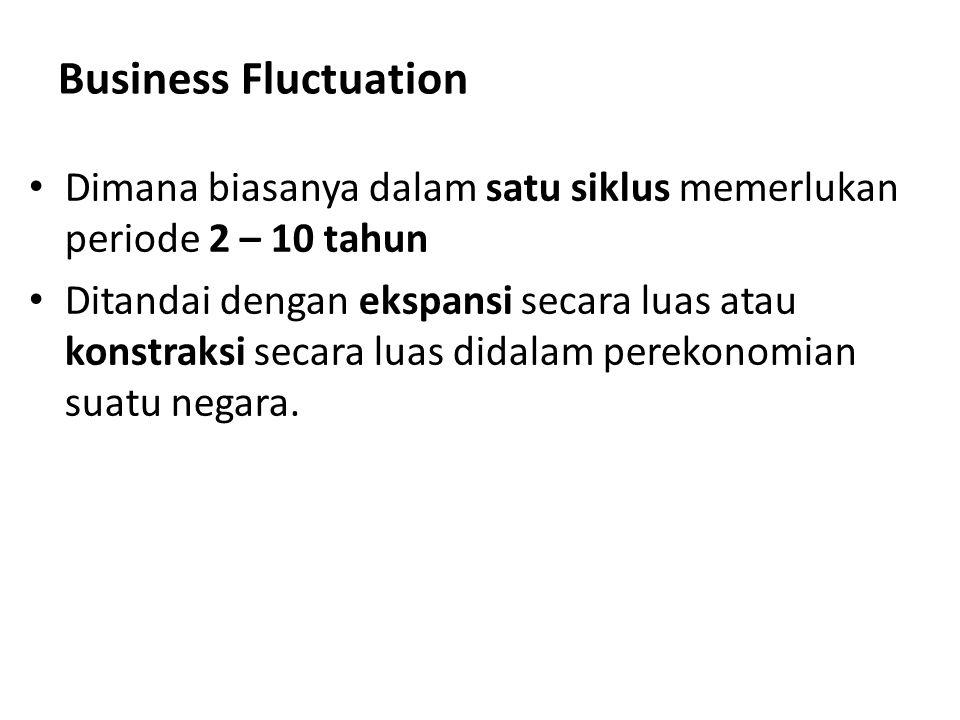 Business Fluctuation Dimana biasanya dalam satu siklus memerlukan periode 2 – 10 tahun.