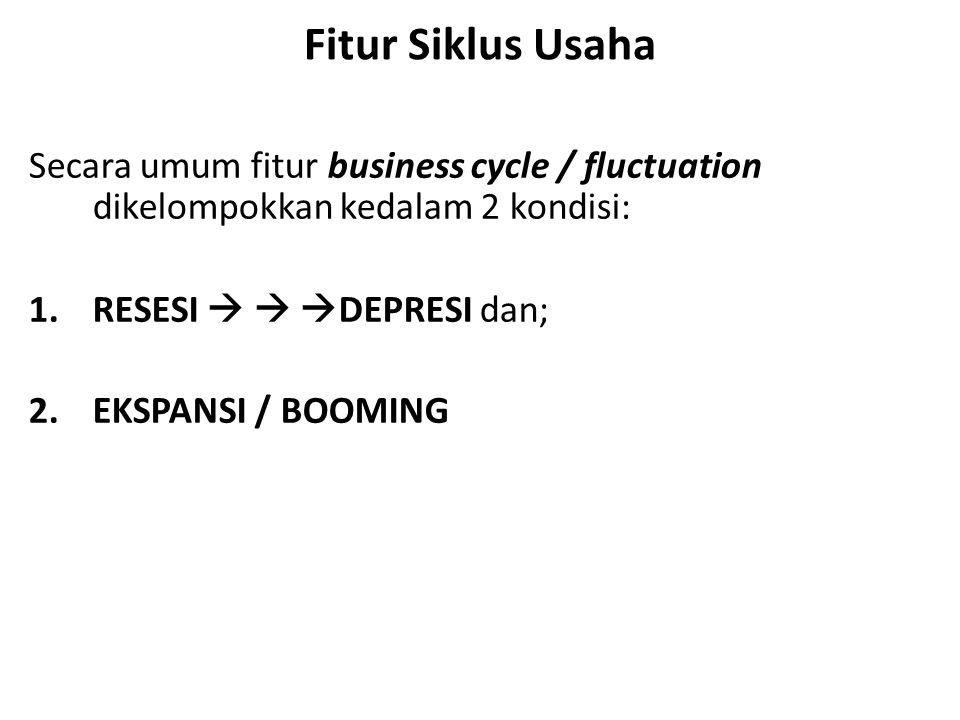 Fitur Siklus Usaha Secara umum fitur business cycle / fluctuation dikelompokkan kedalam 2 kondisi: RESESI   DEPRESI dan;