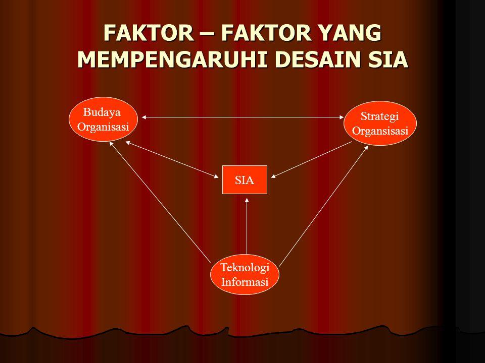 FAKTOR – FAKTOR YANG MEMPENGARUHI DESAIN SIA