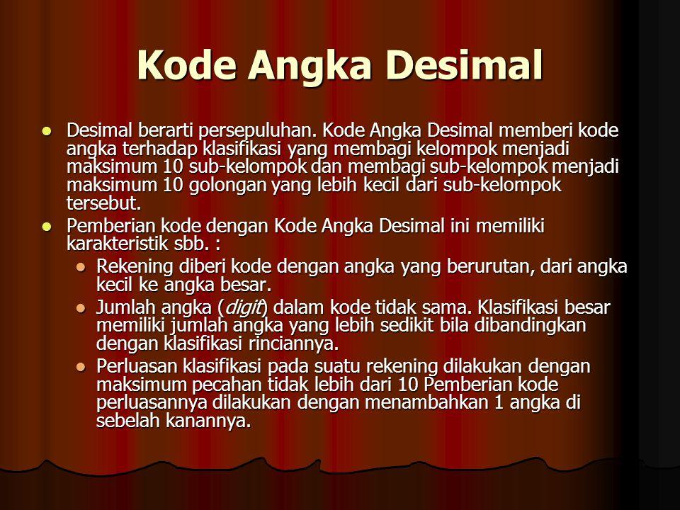Kode Angka Desimal