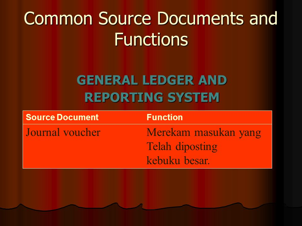 Common Source Documents and Functions