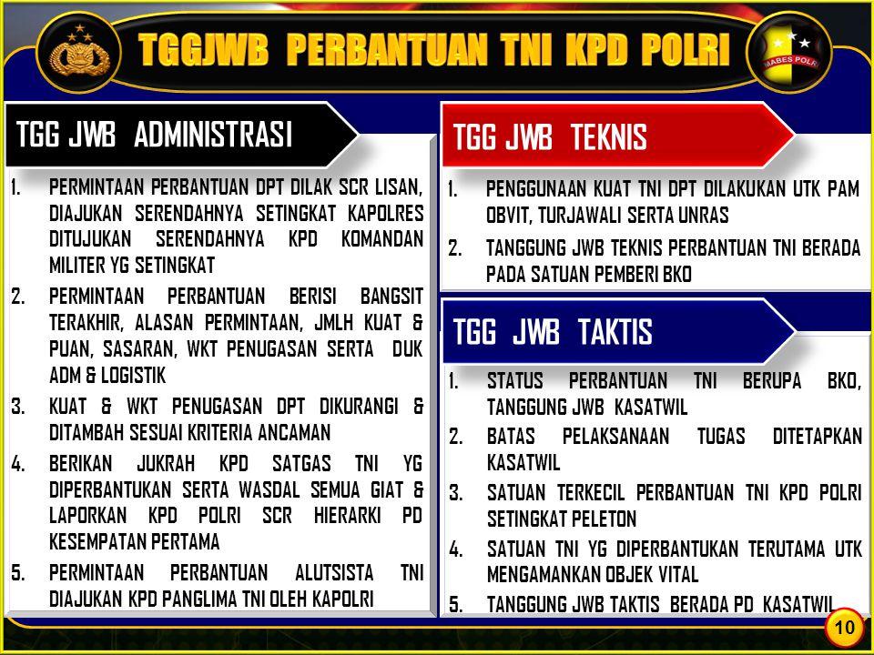 TGGJWB PERBANTUAN TNI KPD POLRI