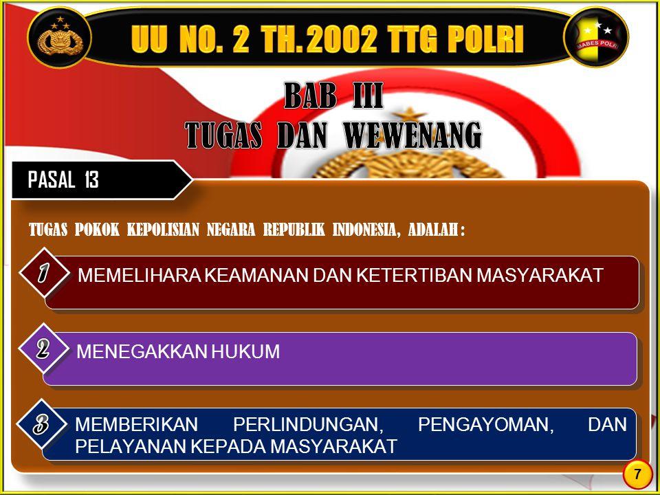 UU NO. 2 TH. 2002 TTG POLRI BAB III TUGAS DAN WEWENANG 1 2 3 PASAL 13
