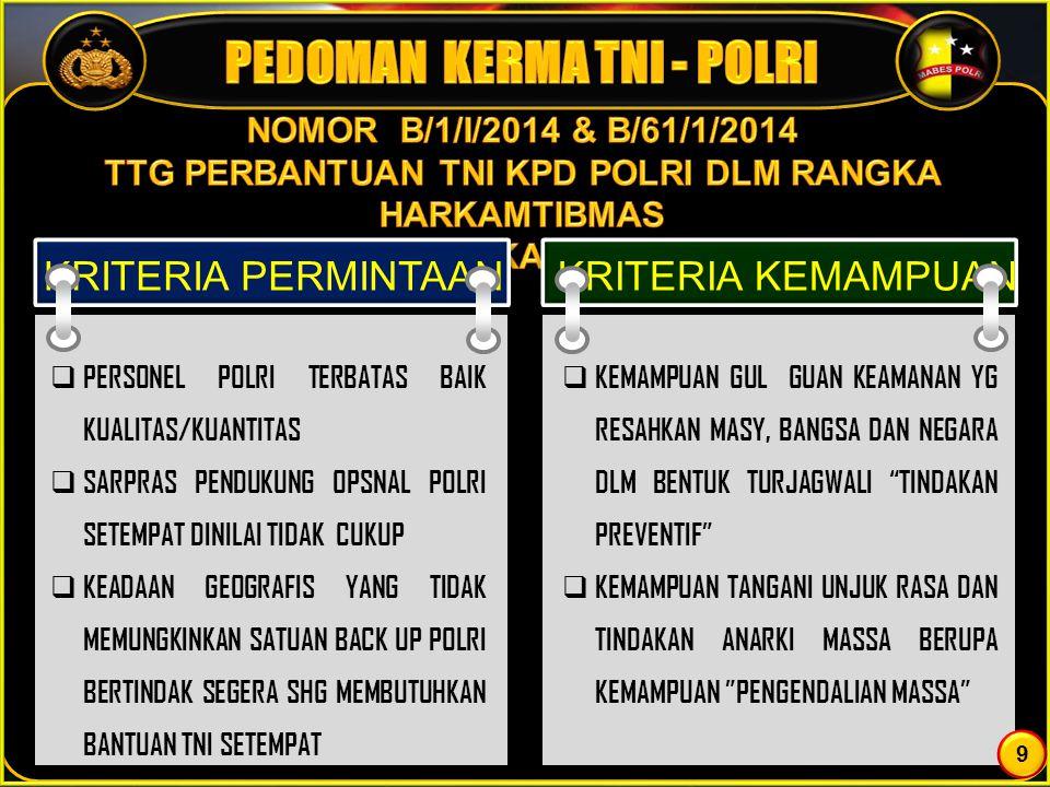 PEDOMAN KERMA TNI - POLRI