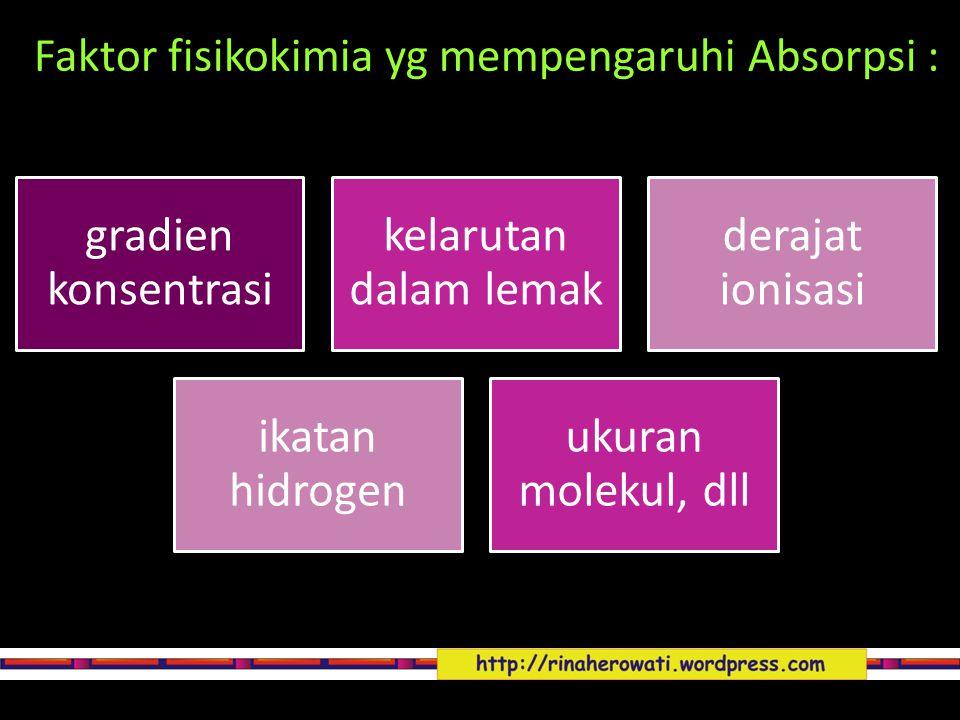 Faktor fisikokimia yg mempengaruhi Absorpsi :