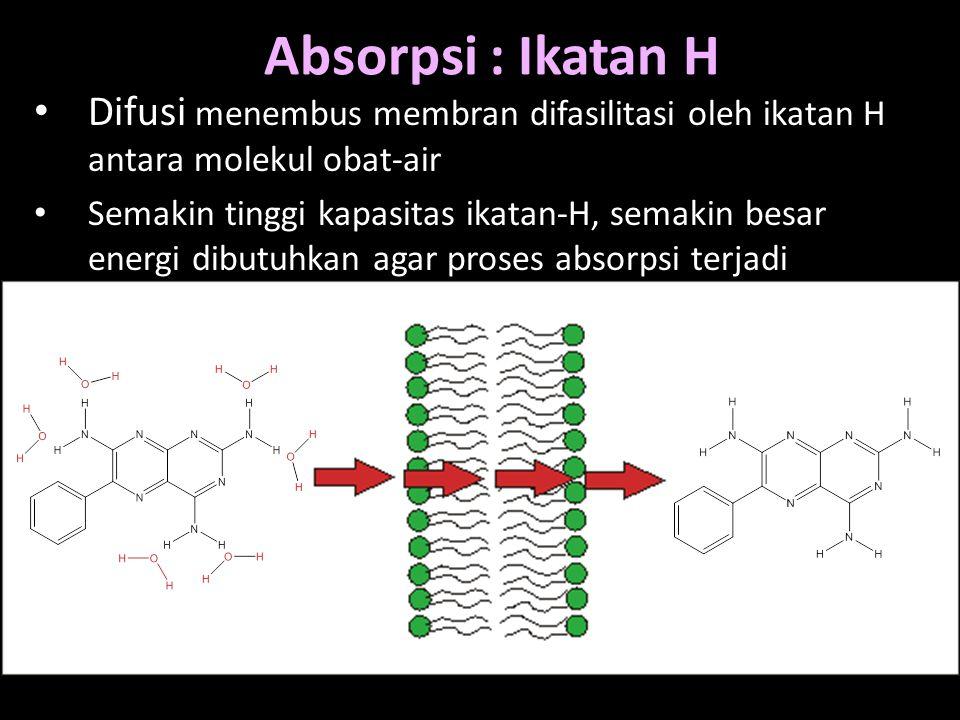 Absorpsi : Ikatan H Difusi menembus membran difasilitasi oleh ikatan H antara molekul obat-air.