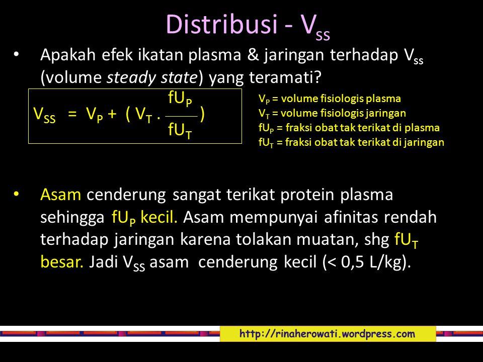 Distribusi - Vss Apakah efek ikatan plasma & jaringan terhadap Vss (volume steady state) yang teramati