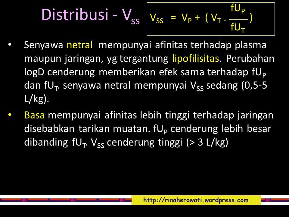Distribusi - Vss VSS = VP + ( VT . ) fUT