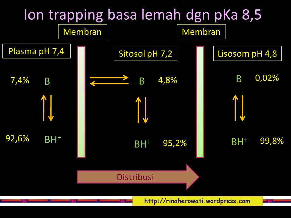 Ion trapping basa lemah dgn pKa 8,5