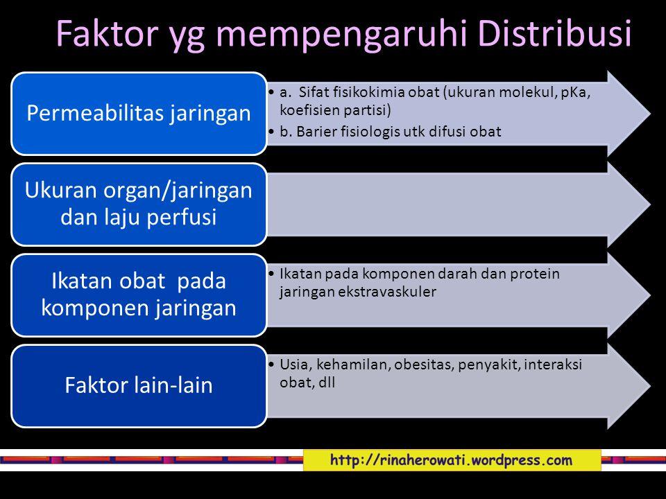Faktor yg mempengaruhi Distribusi