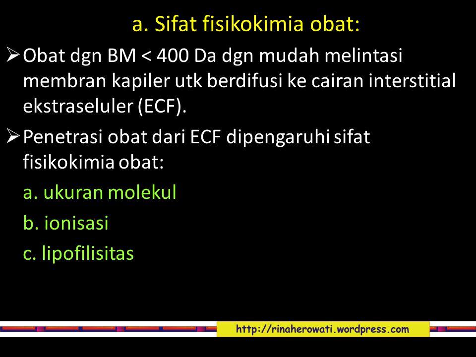 a. Sifat fisikokimia obat: