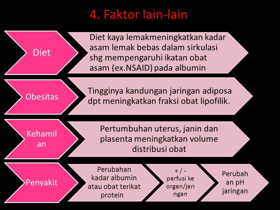 4. Faktor lain-lain Diet.