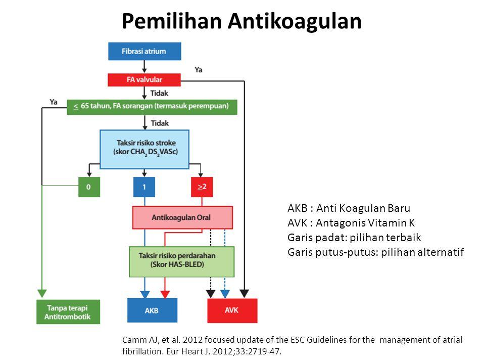Pemilihan Antikoagulan