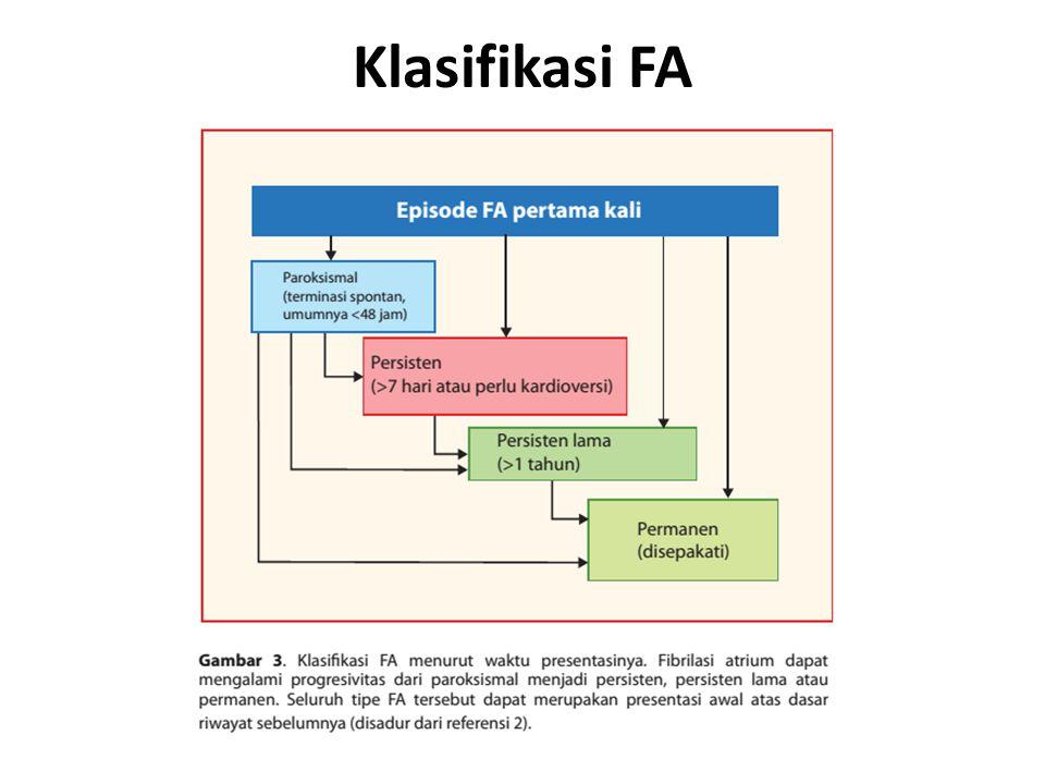Klasifikasi FA
