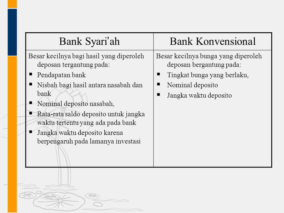 Bank Syari'ah Bank Konvensional