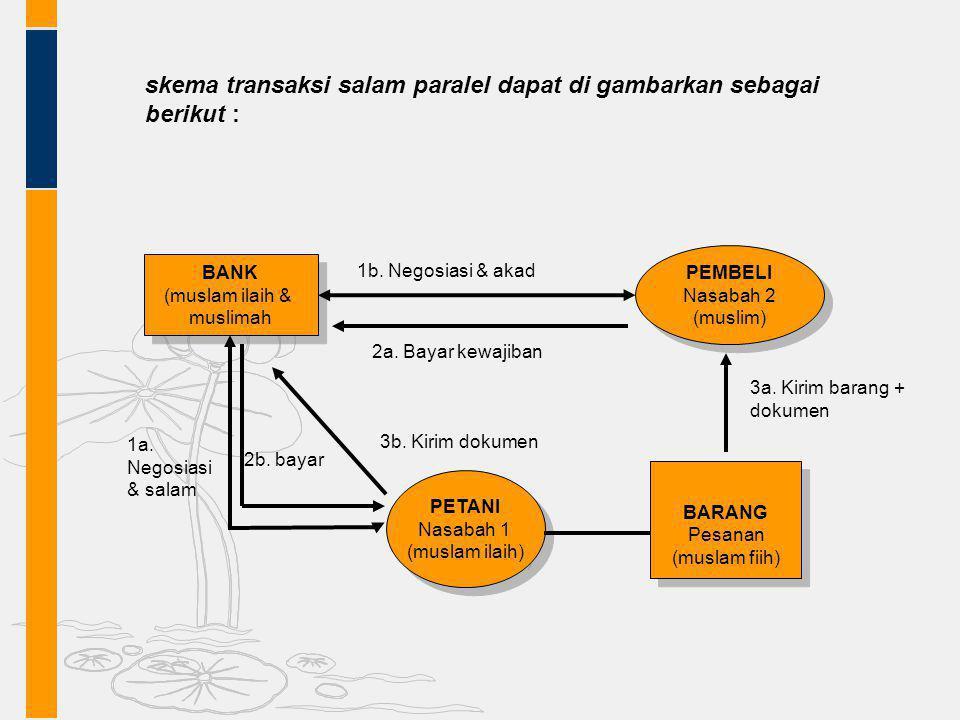 skema transaksi salam paralel dapat di gambarkan sebagai berikut :