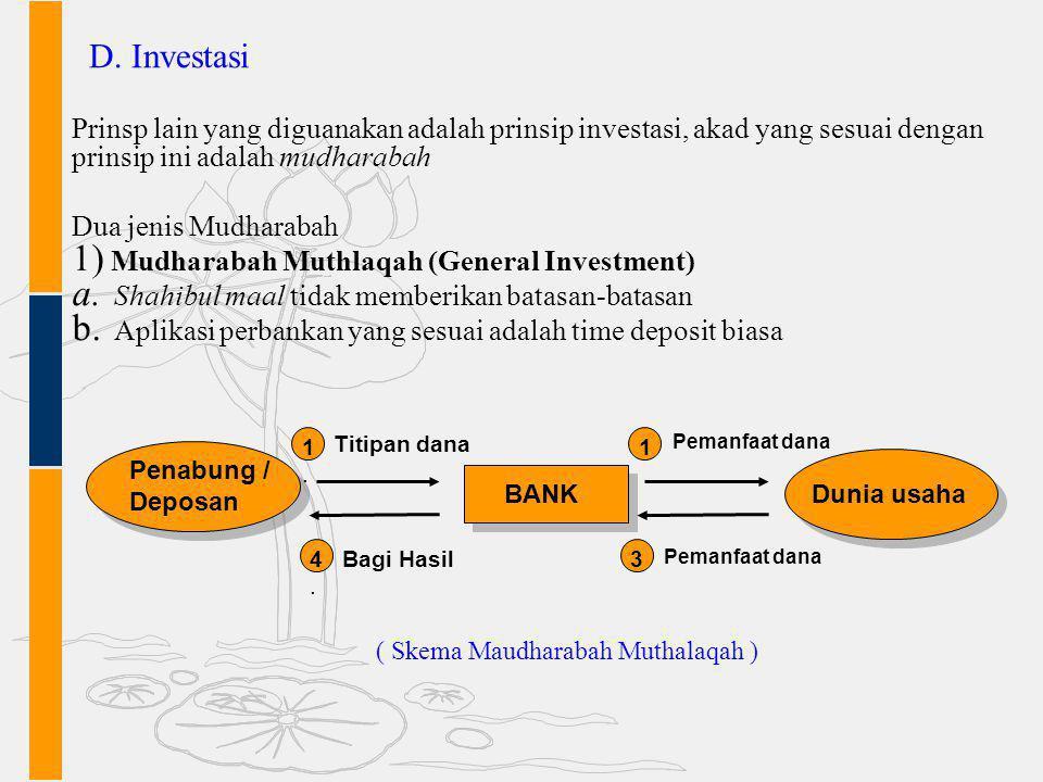 Investasi Prinsp lain yang diguanakan adalah prinsip investasi, akad yang sesuai dengan prinsip ini adalah mudharabah.