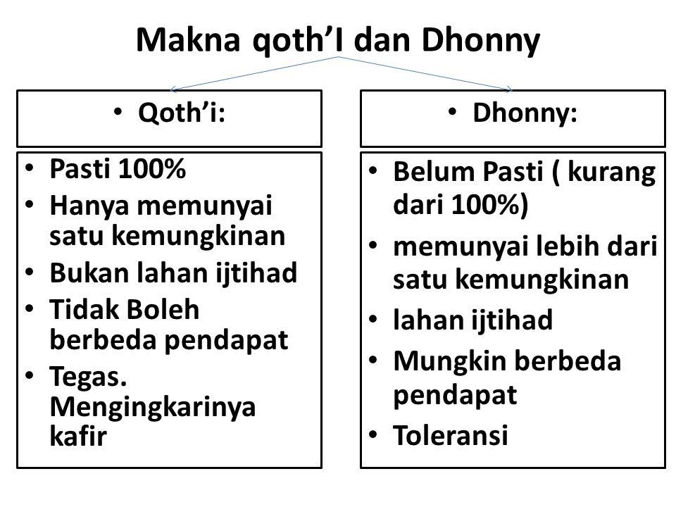 Makna qoth'I dan Dhonny