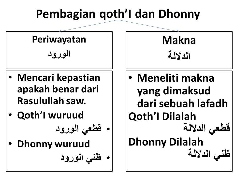 Pembagian qoth'I dan Dhonny
