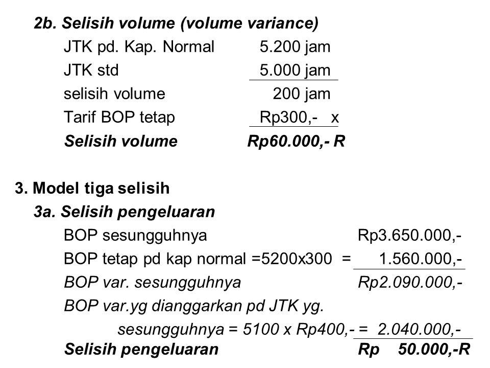 2b. Selisih volume (volume variance)