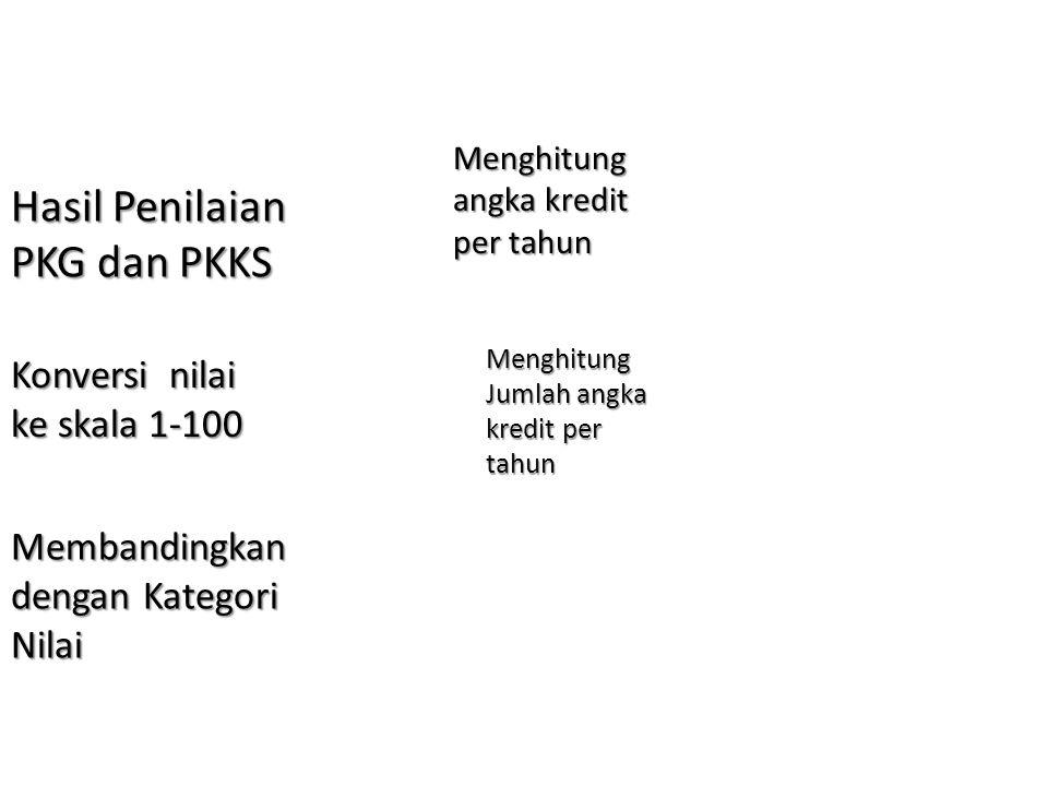 Hasil Penilaian PKG dan PKKS