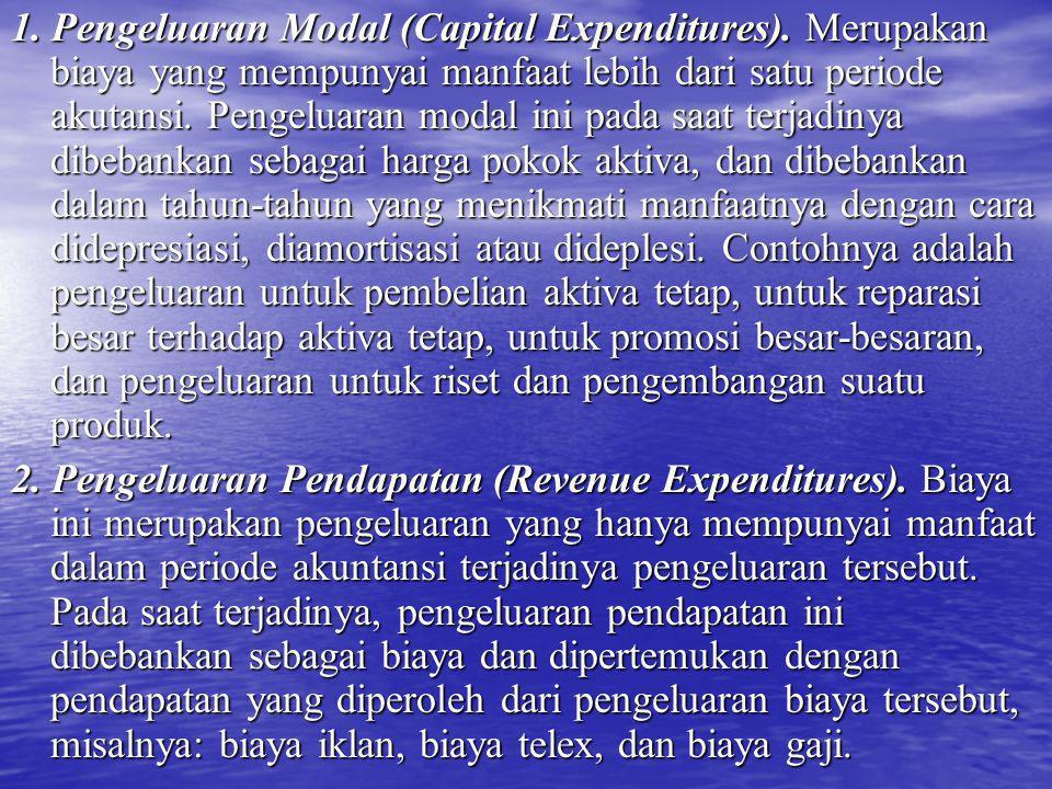 1. Pengeluaran Modal (Capital Expenditures)