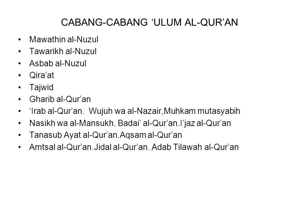 CABANG-CABANG 'ULUM AL-QUR'AN