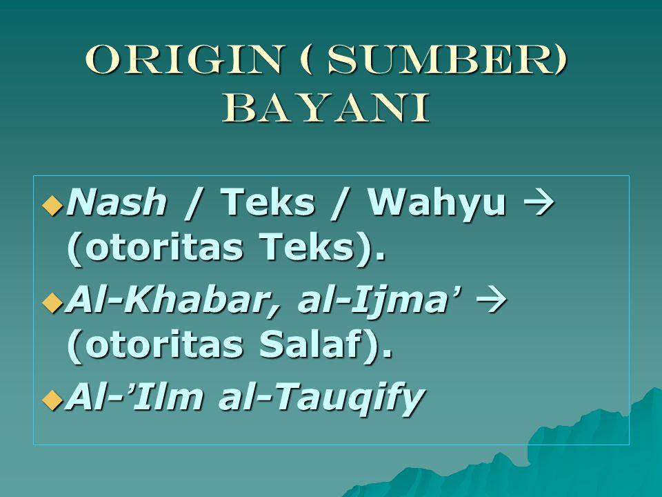 Origin ( Sumber) Bayani