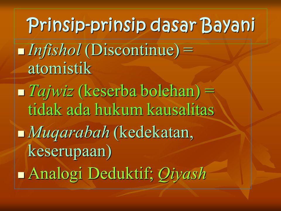 Prinsip-prinsip dasar Bayani