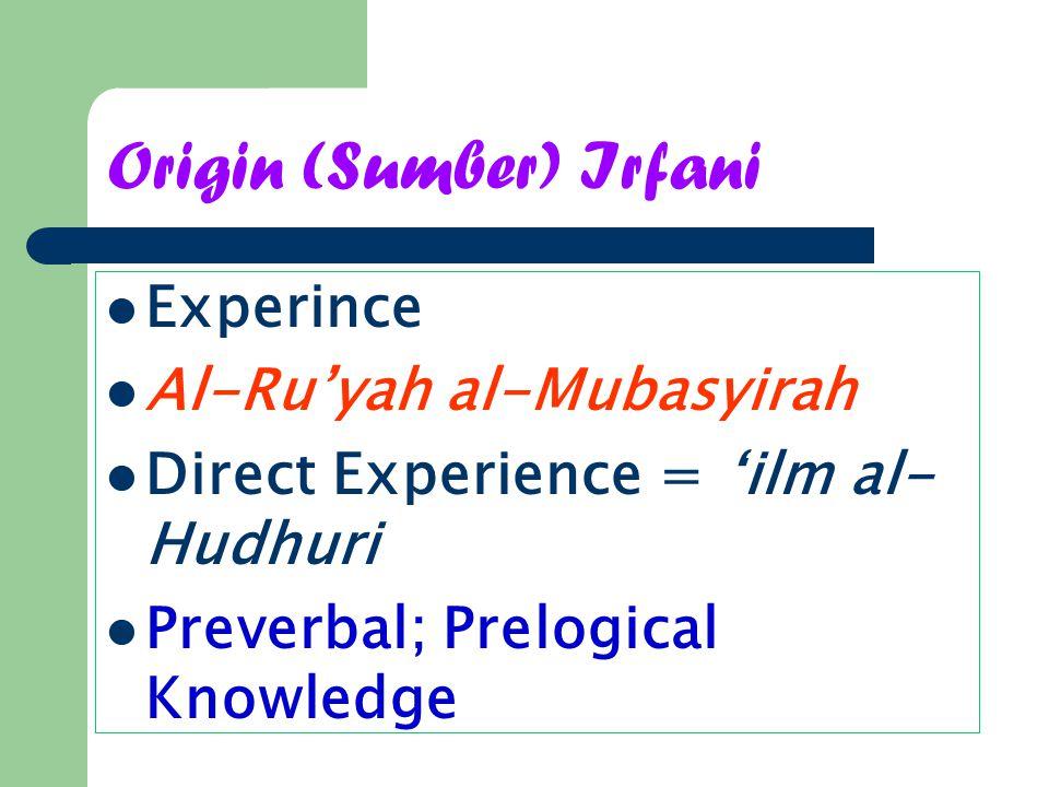 Origin (Sumber) Irfani